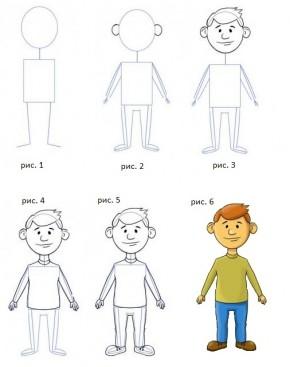 Поэтапное рисование человека для детей